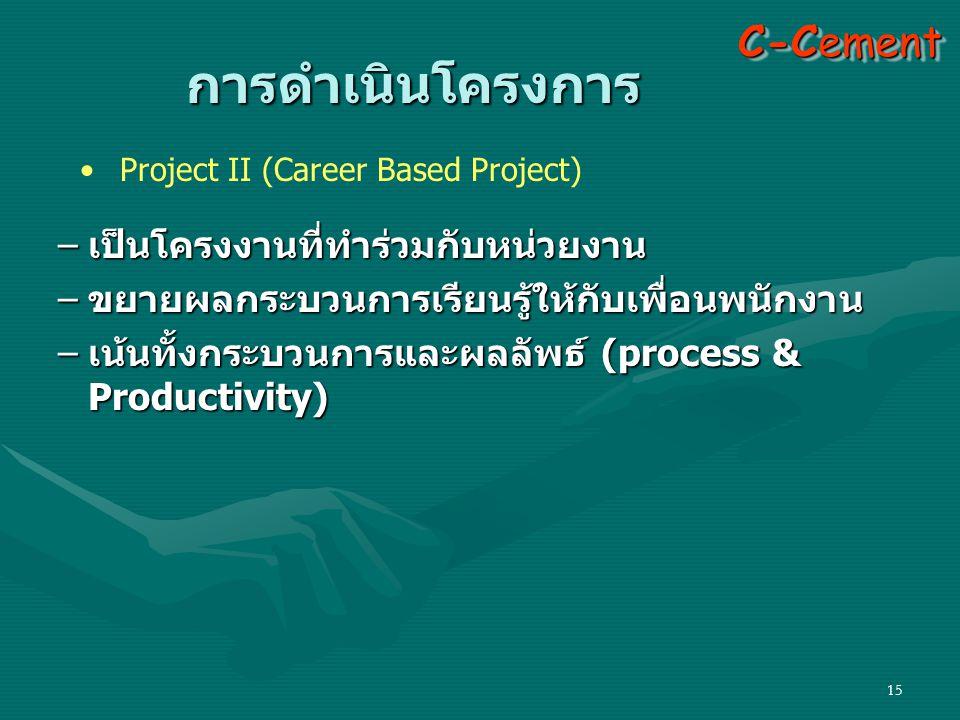 15 •Project II (Career Based Project) C-Cement การดำเนินโครงการ –เป็นโครงงานที่ทำร่วมกับหน่วยงาน –ขยายผลกระบวนการเรียนรู้ให้กับเพื่อนพนักงาน –เน้นทั้งกระบวนการและผลลัพธ์ (process & Productivity)