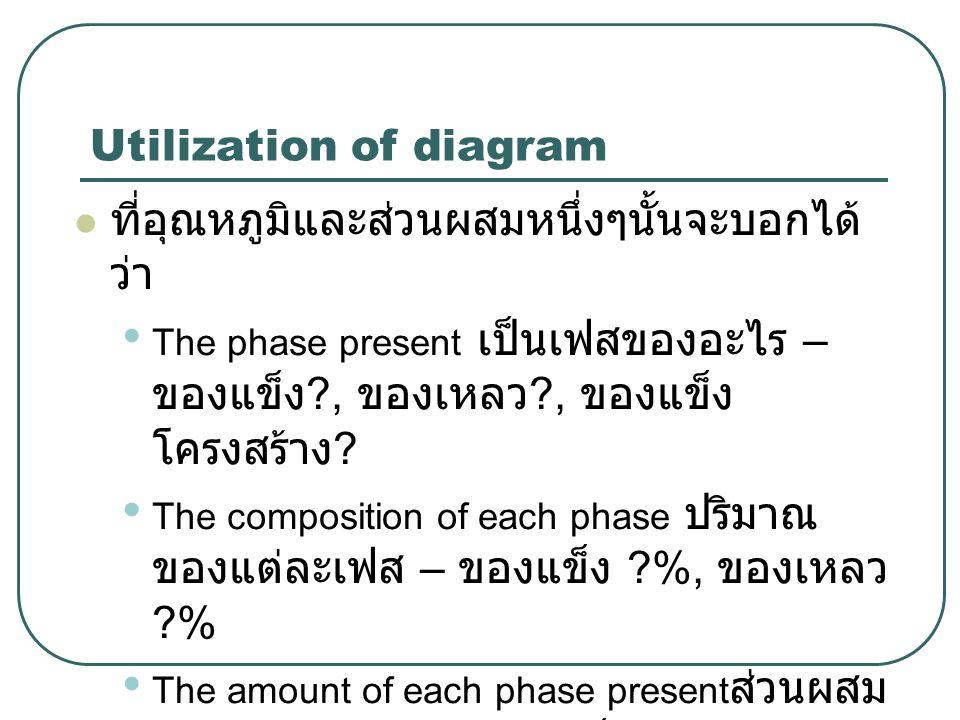 Utilization of diagram  ที่อุณหภูมิและส่วนผสมหนึ่งๆนั้นจะบอกได้ ว่า • The phase present เป็นเฟสของอะไร – ของแข็ง ?, ของเหลว ?, ของแข็ง โครงสร้าง ? •
