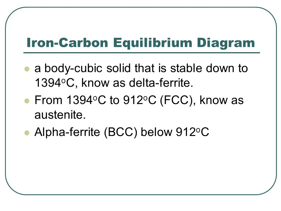 Iron-Carbon Equilibrium Diagram  a body-cubic solid that is stable down to 1394 o C, know as delta-ferrite.  From 1394 o C to 912 o C (FCC), know as