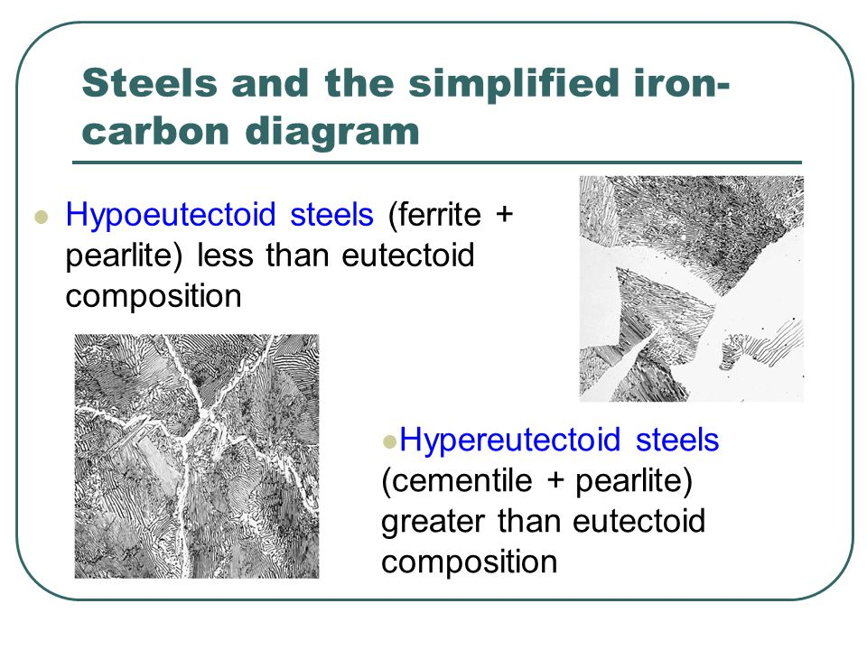 Steels and the simplified iron- carbon diagram  Hypoeutectoid steels (ferrite + pearlite) less than eutectoid composition  Hypereutectoid steels (ce