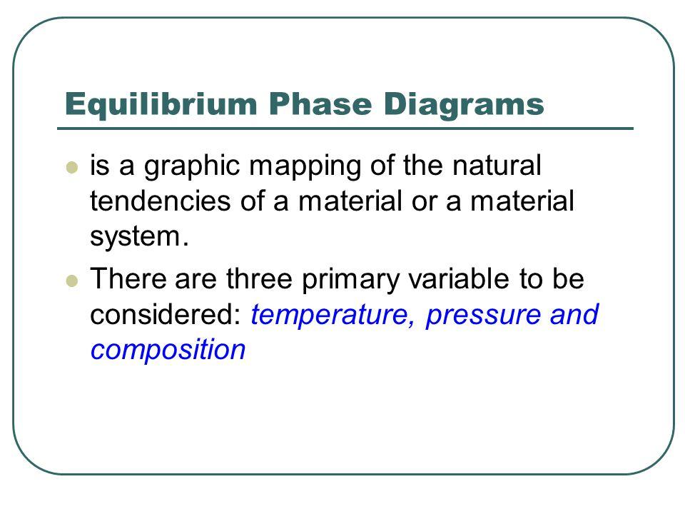  Graphite • เย็นตัวลงช้าๆ • ปริมาณคาร์บอน C, Si สูง • ใช้เวลาบ่มตัว • มีส่วนผสมของ S, P, Al, Mg, Sn, Cu, Co  Cementite • เย็นตัวลงเร็ว • ปริมาณคาร์บอน C, Si ต่ำ • มีส่วนผสมของ Ti, V, Cr, Zr, Mn, Mo