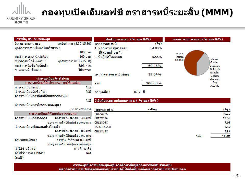 กองทุนเปิดเอ็มเอฟซี ตราสารหนี้ระยะสั้น (MMM) - 6 -
