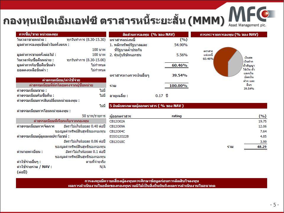 กองทุนเปิดเอ็มเอฟซี ตราสารหนี้ระยะสั้น (MMM) - 5 -