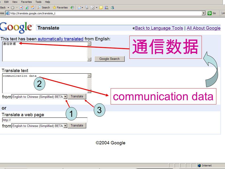 K.SuchartRU-Com15 communication data 2 1 3 通信数据