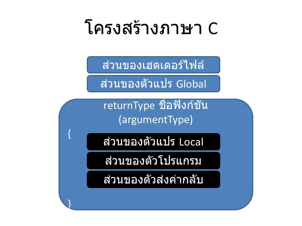 โครงสร้างภาษา C ส่วนของเฮดเดอร์ไฟล์ ส่วนของตัวแปร Global returnType ชื่อฟังก์ชัน (argumentType) { } ส่วนของตัวแปร Local ส่วนของตัวโปรแกรม ส่วนของตัวส่
