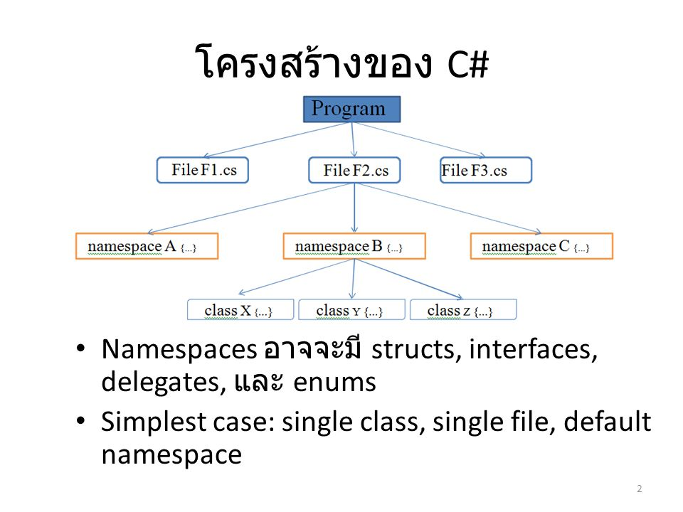 Unified Type System 3