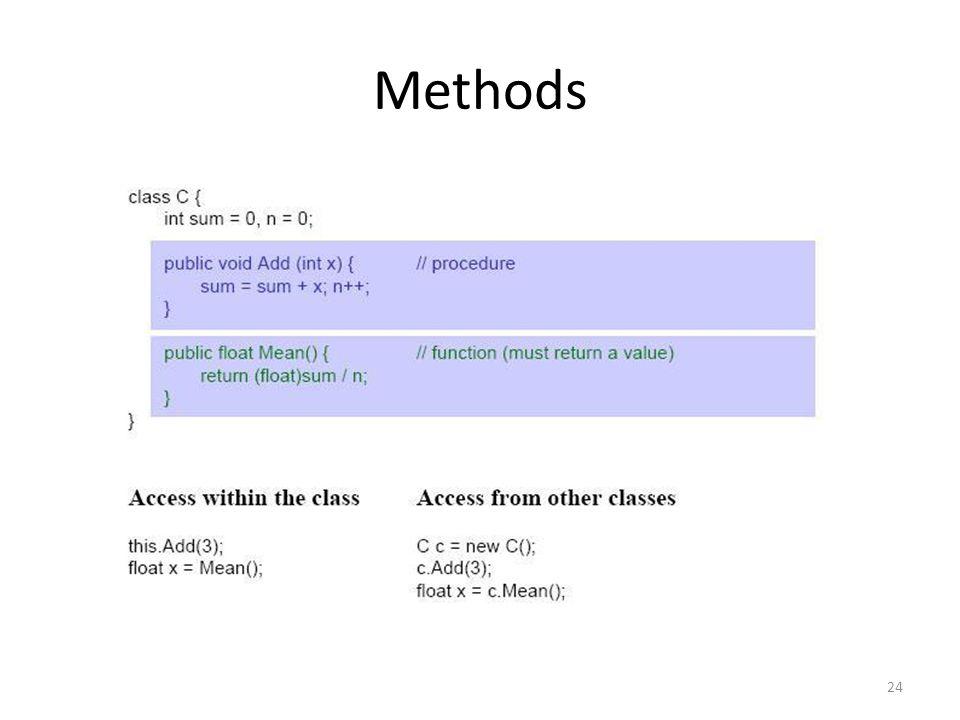 Methods 24