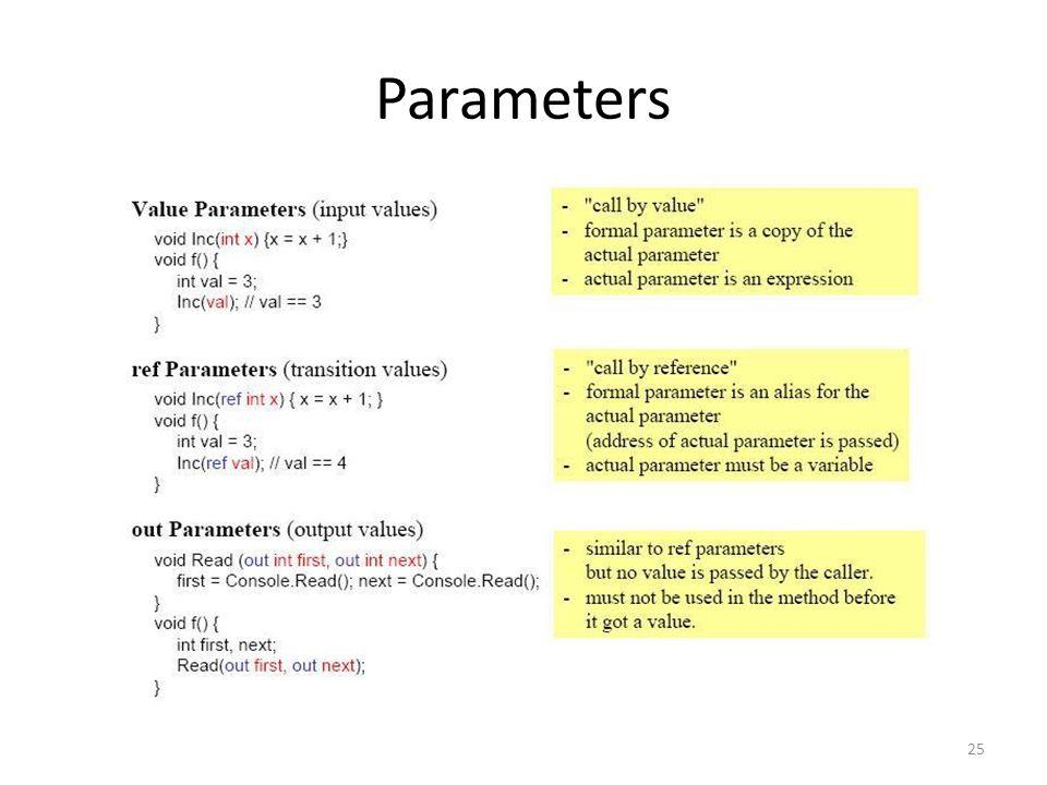 Parameters 25