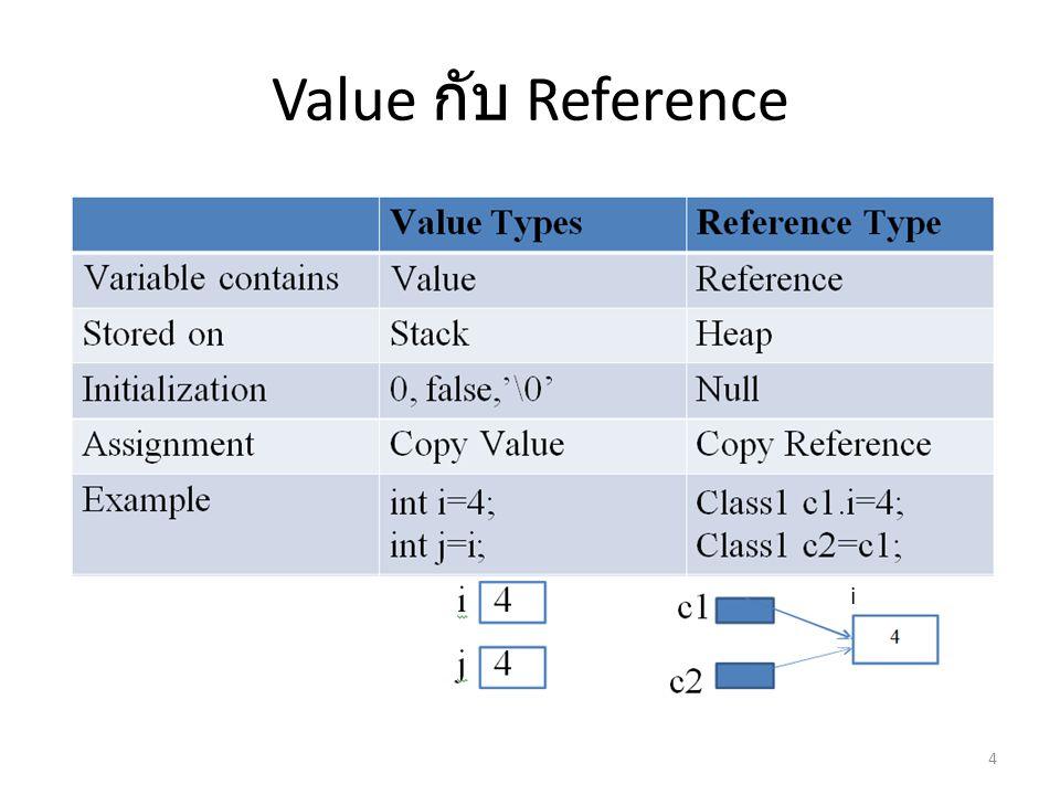 Value กับ Reference i 4