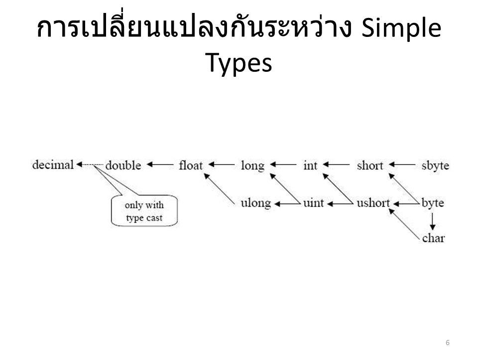 การเปลี่ยนแปลงกันระหว่าง Simple Types 6