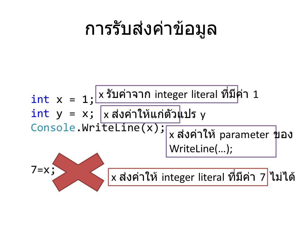 การรับส่งค่าข้อมูล int x = 1; int y = x; Console.WriteLine(x); 7=x; x รับค่าจาก integer literal ที่มีค่า 1 x ส่งค่าให้แก่ตัวแปร y x ส่งค่าให้ paramete