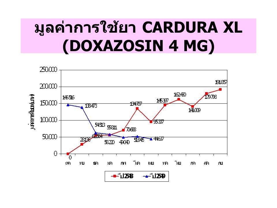 มูลค่าการใช้ยา CARDURA XL (DOXAZOSIN 4 MG)
