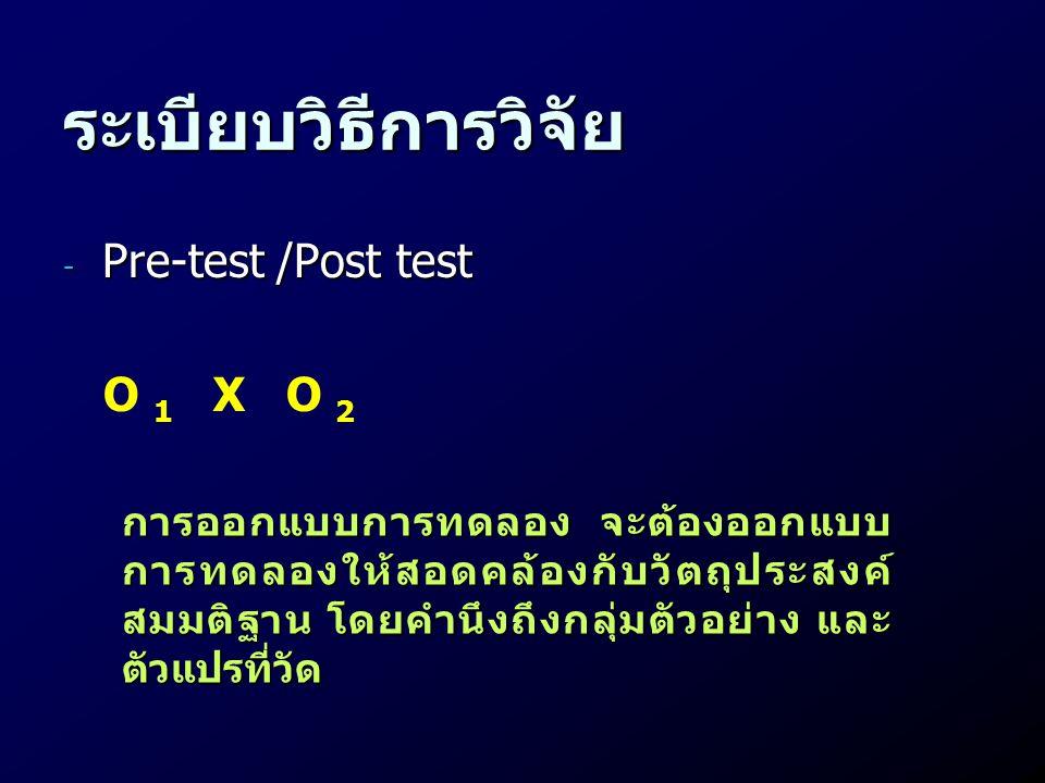 ระเบียบวิธีการวิจัย - Pre-test /Post test O 1 X O 2 การออกแบบการทดลอง จะต้องออกแบบ การทดลองให้สอดคล้องกับวัตถุประสงค์ สมมติฐาน โดยคำนึงถึงกลุ่มตัวอย่า