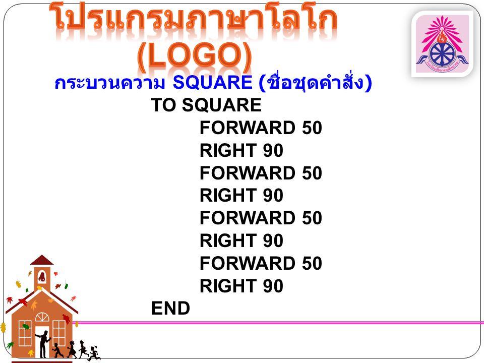 กระบวนความ SQUARE ( ชื่อชุดคำสั่ง ) TO SQUARE FORWARD 50 RIGHT 90 FORWARD 50 RIGHT 90 FORWARD 50 RIGHT 90 FORWARD 50 RIGHT 90 END