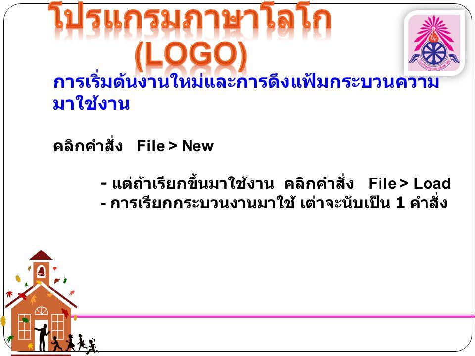 การเริ่มต้นงานใหม่และการดึงแฟ้มกระบวนความ มาใช้งาน คลิกคำสั่ง File > New - แต่ถ้าเรียกขึ้นมาใช้งาน คลิกคำสั่ง File > Load - การเรียกกระบวนงานมาใช้ เต่