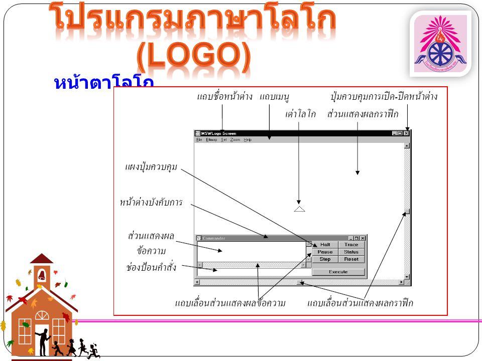 รูปแบบคำสั่ง PRINT [ ข้อความ ] โดยระหว่างคำว่า PRINT กับ [ จะต้องมีช่องว่างอย่างน้อย 1 ช่อง