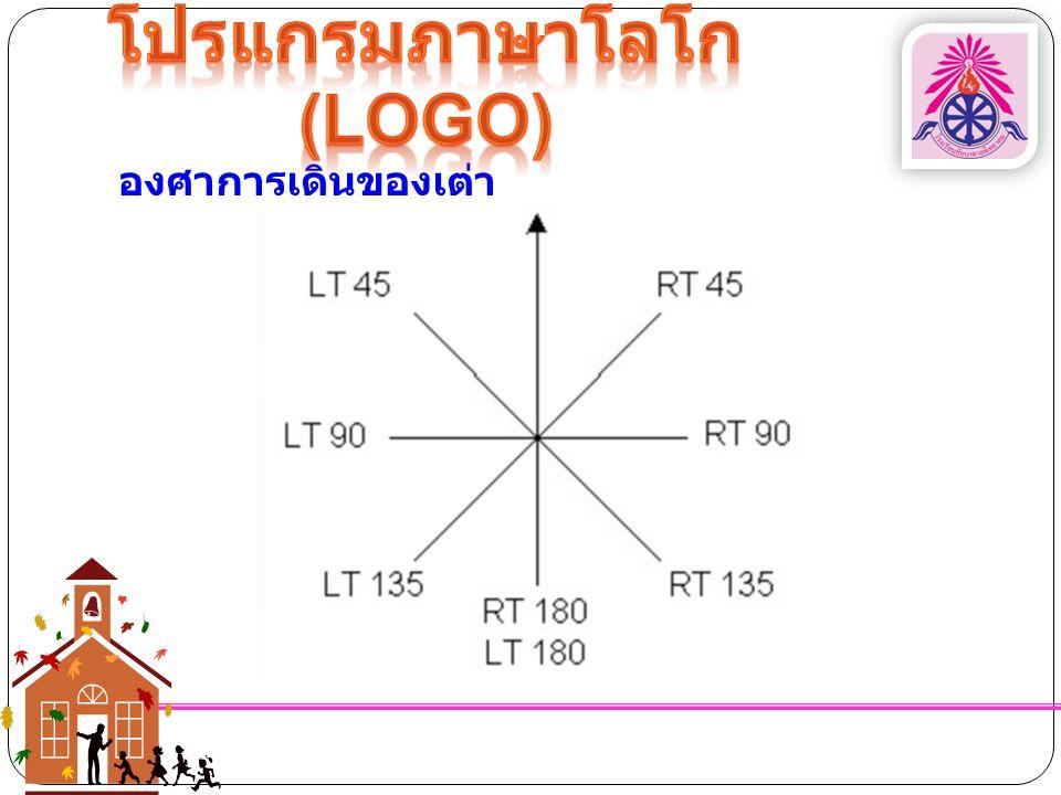 คำสั่งเขียนรูปวงกลม รูปแบบคำสั่ง CIRCLE m เมื่อ m คือความ ยาวของรัศมี ตัวอย่างคำสั่ง CIRCLE 300 ผลที่ได้คือ วงกลมที่มี รัศมี 300 หน่วย