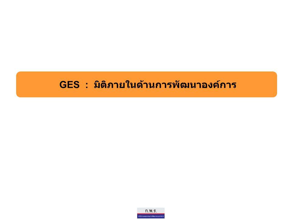 GES : มิติภายในด้านการพัฒนาองค์การ