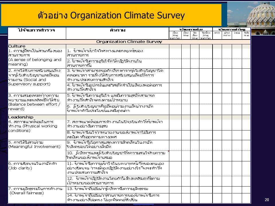 20 ตัวอย่าง Organization Climate Survey