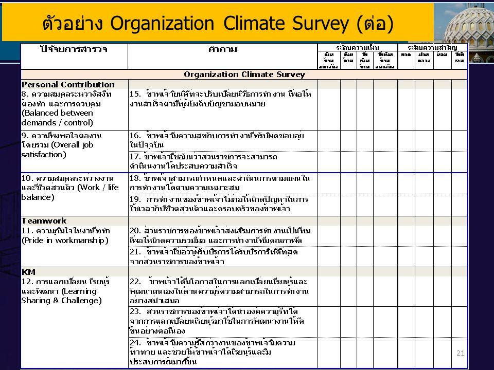 21 ตัวอย่าง Organization Climate Survey (ต่อ)