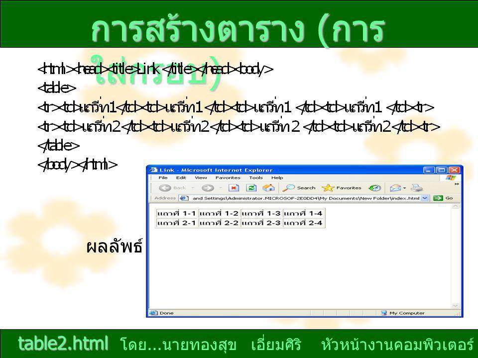 โดย... นายทองสุข เอี่ยมศิริ หัวหน้างานคอมพิวเตอร์ การสร้างตาราง ( การ ใส่กรอบ ) ผลลัพธ์ table2.html