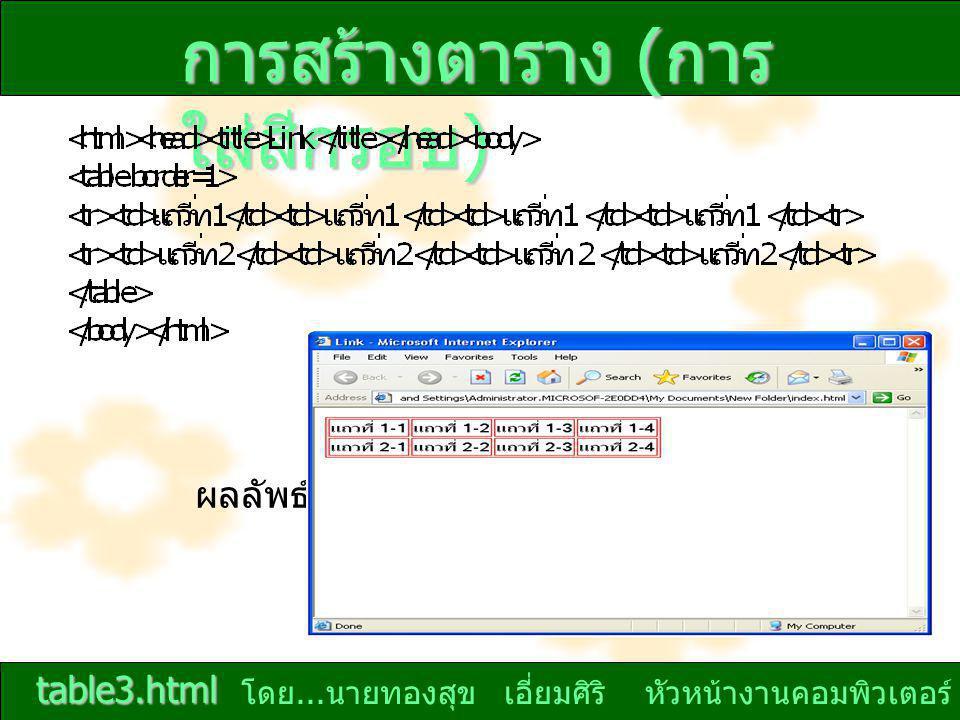 โดย... นายทองสุข เอี่ยมศิริ หัวหน้างานคอมพิวเตอร์ การสร้างตาราง ( การ ใส่สีกรอบ ) ผลลัพธ์ table3.html