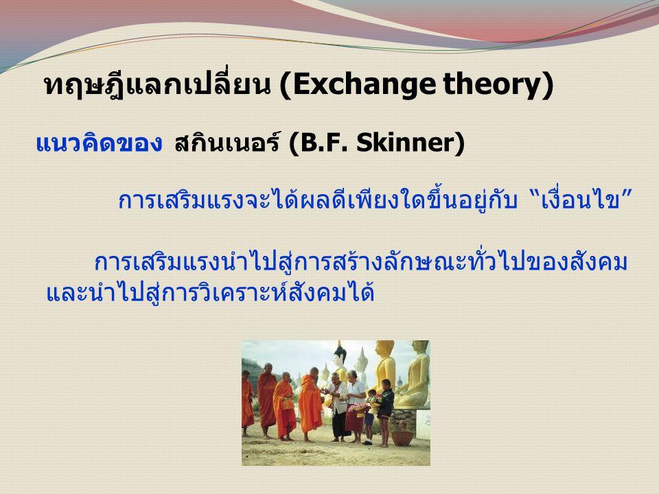 การเสริมแรงจะได้ผลดีเพียงใดขึ้นอยู่กับ เงื่อนไข การเสริมแรงนำไปสู่การสร้างลักษณะทั่วไปของสังคม และนำไปสู่การวิเคราะห์สังคมได้ ทฤษฎีแลกเปลี่ยน (Exchange theory) แนวคิดของ สกินเนอร์ (B.F.