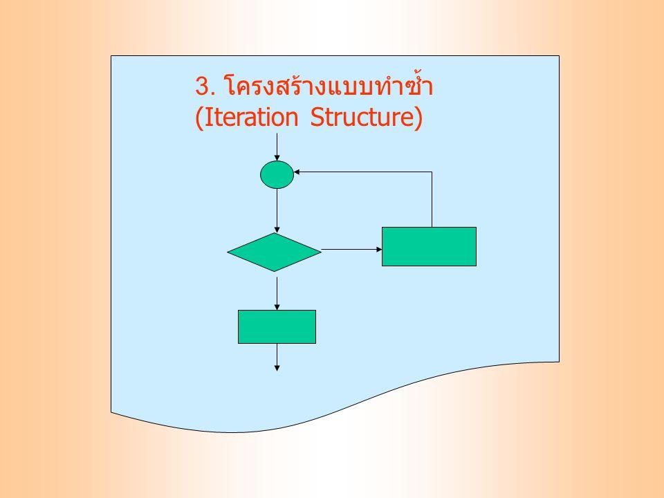 3. โครงสร้างแบบทำซ้ำ (Iteration Structure)