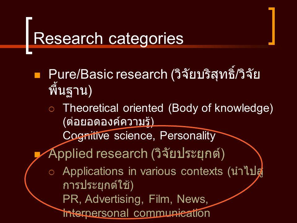 Research categories  Pure/Basic research ( วิจัยบริสุทธิ์ / วิจัย พื้นฐาน )  Theoretical oriented (Body of knowledge) ( ต่อยอดองค์ความรู้ ) Cognitiv
