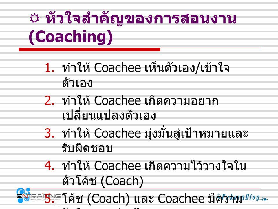  การเตรียมตัวของโค้ช (Coach)  ทำความเข้าใจเนื้อหาที่จะ Coaching ให้ละเอียด  วิเคราะห์ลักษณะของ Coachee คร่าวๆ กับ หัวข้อ ที่เลือกไว้  กำหนดแนวทาง / วิธีการ Coaching  จัดเตรียมเอกสาร / อุปกรณ์ต่างๆให้ครบ  นัดหมายสถานที่และเวลาให้ชัดเจน
