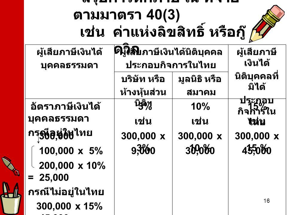 16 สรุปการหักภาษี ณ ที่จ่าย ตามมาตรา 40(3) เช่น ค่าแห่งลิขสิทธิ์ หรือกู๊ ดวิล 200,000 x 10% = 25,000 กรณีไม่อยู่ในไทย 300,000 x 15% = 45,000 45,00030,0009,000 100,000 x 5% 300,000 x 15 % 300,000 x 10 % 300,000 x 3% 300,000 เช่น 15%10% 3% อัตราภาษีเงินได้ บุคคลธรรมดา กรณีอยู่ในไทย มูลนิธิ หรือ สมาคม บริษัท หรือ ห้างหุ้นส่วน นิติฯ ผู้เสียภาษี เงินได้ นิติบุคคลที่ มิได้ ประกอบ กิจการใน ไทย ผู้เสียภาษีเงินได้นิติบุคคล ประกอบกิจการในไทย ผู้เสียภาษีเงินได้ บุคคลธรรมดา