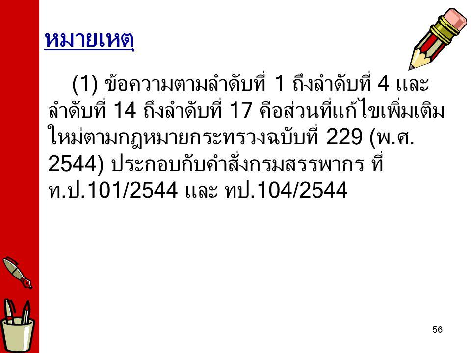 56 (1) ข้อความตามลำดับที่ 1 ถึงลำดับที่ 4 และ ลำดับที่ 14 ถึงลำดับที่ 17 คือส่วนที่แก้ไขเพิ่มเติม ใหม่ตามกฎหมายกระทรวงฉบับที่ 229 (พ.ศ. 2544) ประกอบกั