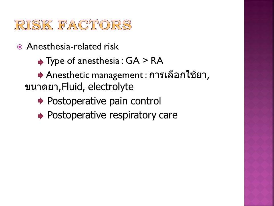  Anesthesia-related risk Type of anesthesia : GA > RA Anesthetic management : การเลือกใช้ยา, ขนาดยา,Fluid, electrolyte Postoperative pain control Pos