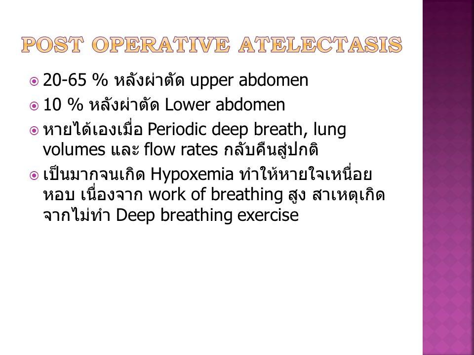  20-65 % หลังผ่าตัด upper abdomen  10 % หลังผ่าตัด Lower abdomen  หายได้เองเมื่อ Periodic deep breath, lung volumes และ flow rates กลับคืนสู่ปกติ 