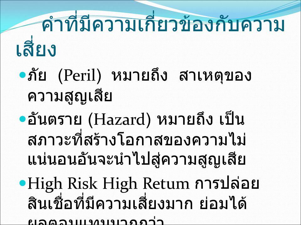 คำที่มีความเกี่ยวข้องกับความ เสี่ยง  ภัย (Peril) หมายถึง สาเหตุของ ความสูญเสีย  อันตราย (Hazard) หมายถึง เป็น สภาวะที่สร้างโอกาสของความไม่ แน่นอนอัน