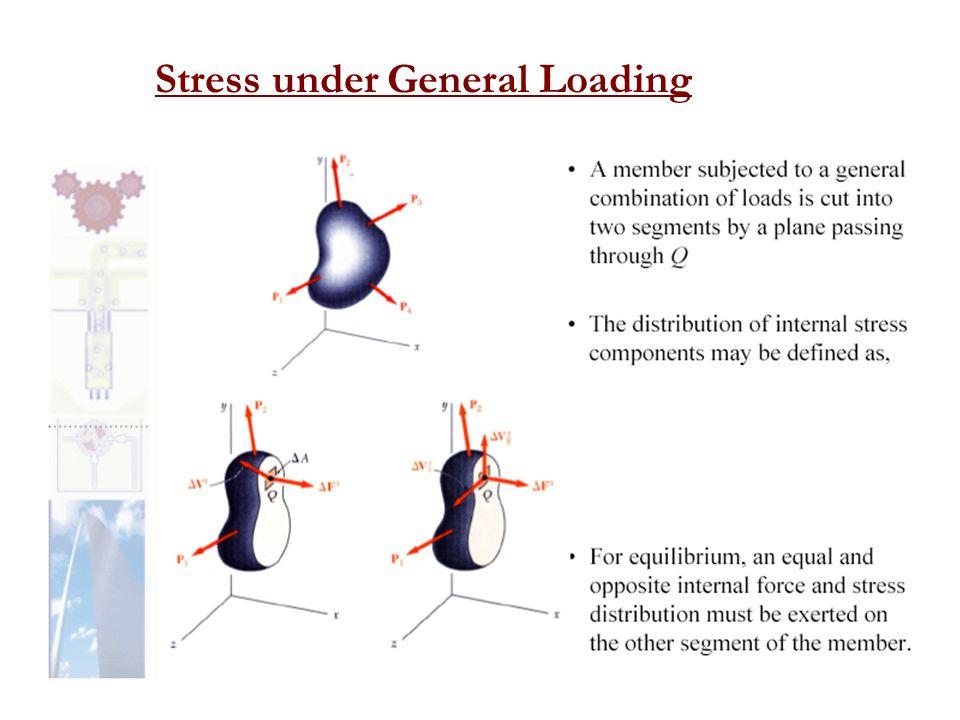 Stress under General Loading