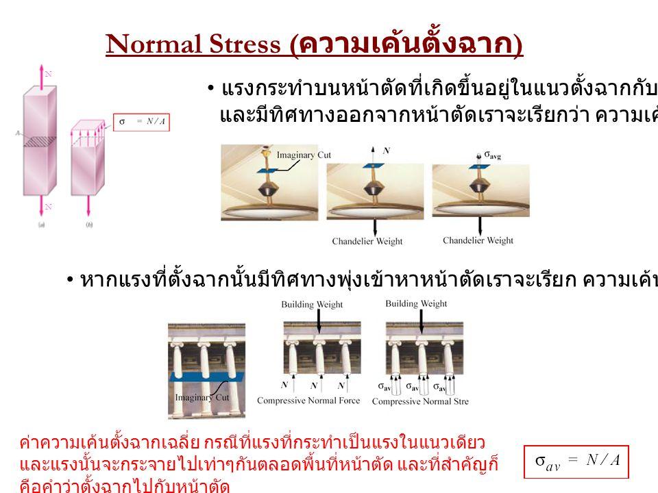 Normal Stress ( ความเค้นตั้งฉาก ) • แรงกระทำบนหน้าตัดที่เกิดขึ้นอยู่ในแนวตั้งฉากกับหน้าตัด และมีทิศทางออกจากหน้าตัดเราจะเรียกว่า ความเค้นดึง (Tensile Stress) • หากแรงที่ตั้งฉากนั้นมีทิศทางพุ่งเข้าหาหน้าตัดเราจะเรียก ความเค้นกด (Compressive Stress) ค่าความเค้นตั้งฉากเฉลี่ย กรณีที่แรงที่กระทำเป็นแรงในแนวเดียว และแรงนั้นจะกระจายไปเท่าๆกันตลอดพื้นที่หน้าตัด และที่สำคัญก็ คือคำว่าตั้งฉากไปกับหน้าตัด N N =N/A