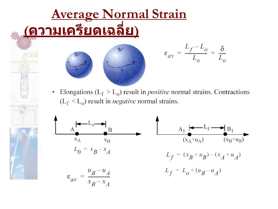 Average Normal Strain ( ความเครียดเฉลี่ย )