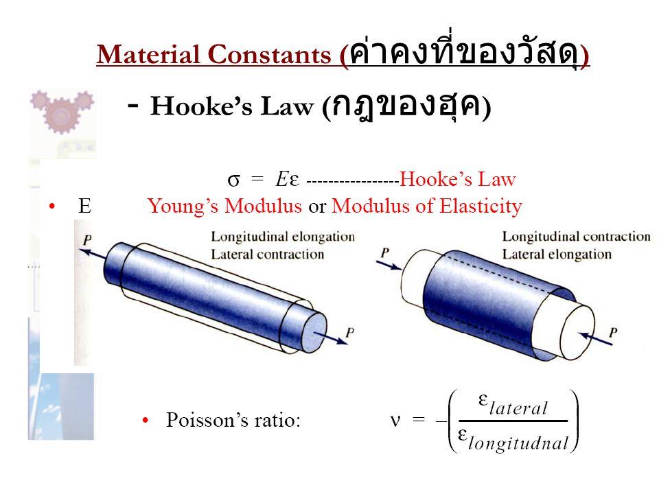 - Hooke's Law ( กฎของฮุค ) Material Constants ( ค่าคงที่ของวัสดุ )