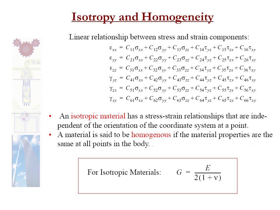 Isotropy and Homogeneity