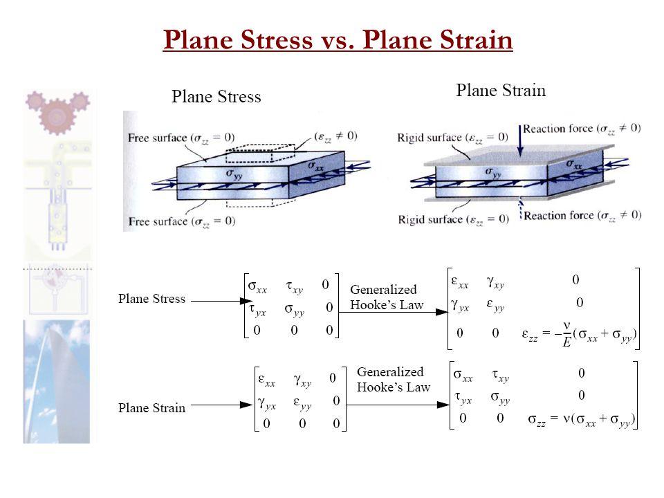 Plane Stress vs. Plane Strain