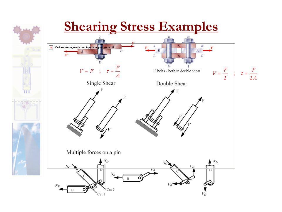 Strain Components