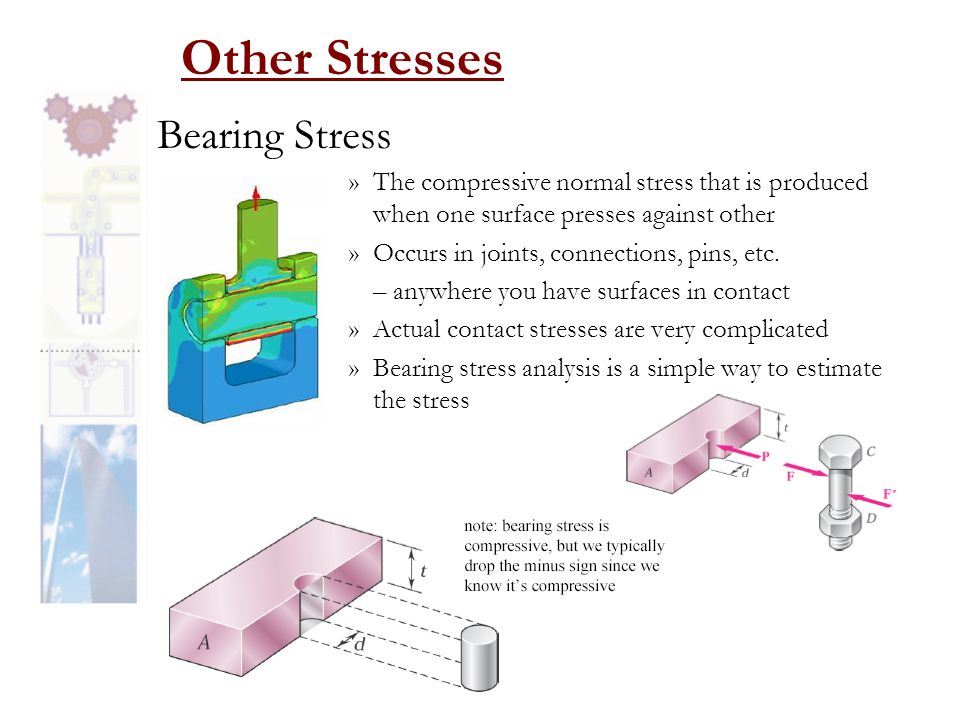 Stress-Strain Test