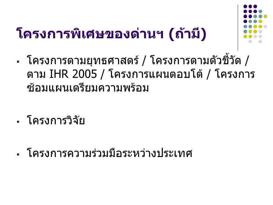 โครงการพิเศษของด่านฯ (ถ้ามี)  โครงการตามยุทธศาสตร์ / โครงการตามตัวชี้วัด / ตาม IHR 2005 / โครงการแผนตอบโต้ / โครงการ ซ้อมแผนเตรียมความพร้อม  โครงการวิจัย  โครงการความร่วมมือระหว่างประเทศ