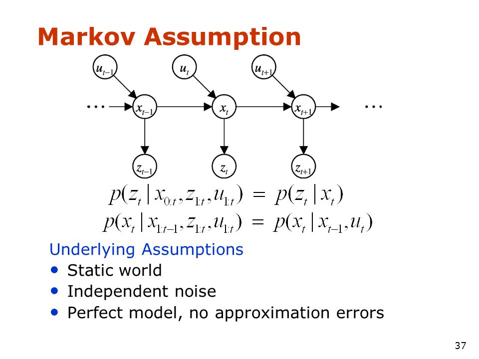 37 Markov Assumption Underlying Assumptions • Static world • Independent noise • Perfect model, no approximation errors