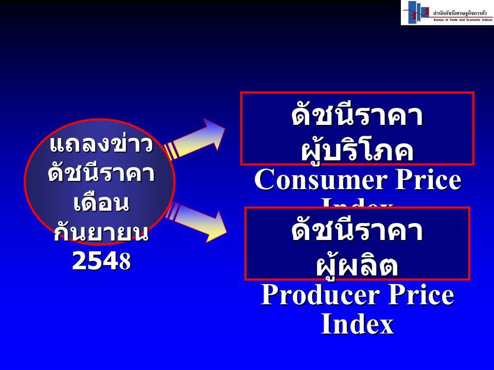 ดัชนีราคา ผู้บริโภค Consumer Price Index แถลงข่าว ดัชนีราคา เดือน กันยายน 2548 ดัชนีราคา ผู้ผลิต Producer Price Index