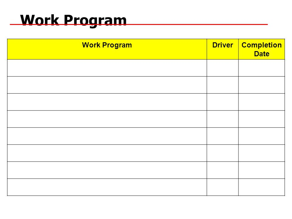Work Program Strategy 1 : Work ProgramDriverCompletion Date