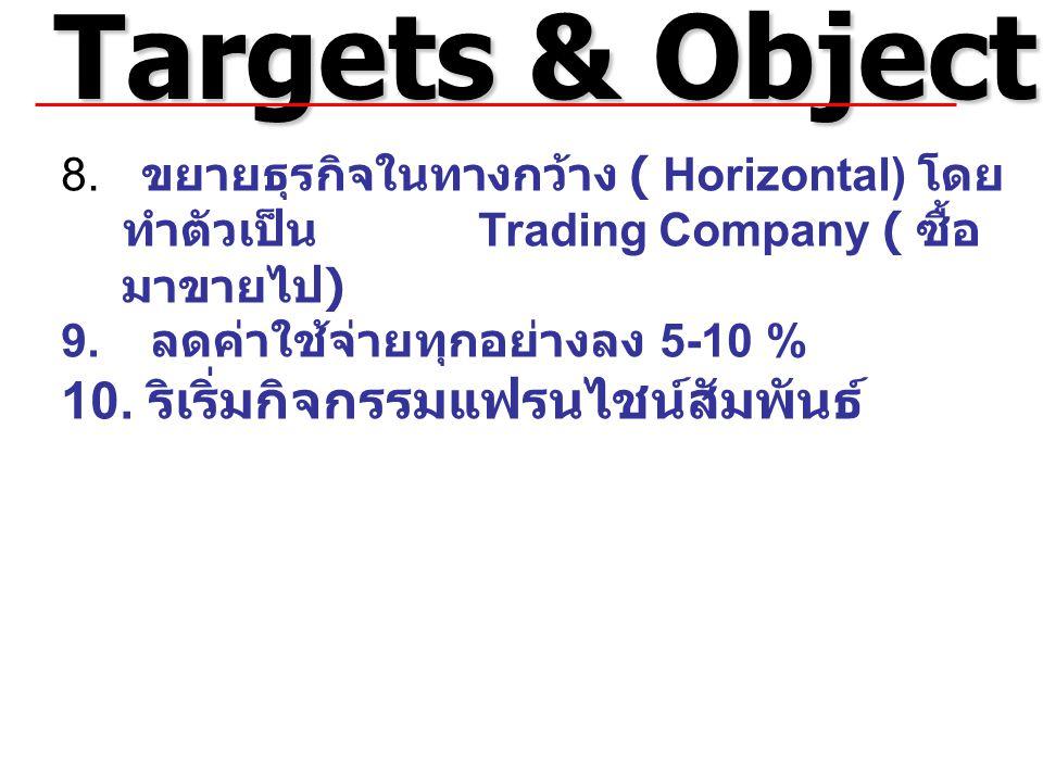 วิสัยทัศน์สู่การปฏิบัติ ทบทวนพันธกิจ (Mission) กำหนดวิสัยทัศน์ (Vision) ระบุเป้าหมาย (Goals) กำหนดกลยุทธ์ (Strategies) กำหนดแผนปฏิบัติงาน (Plans)