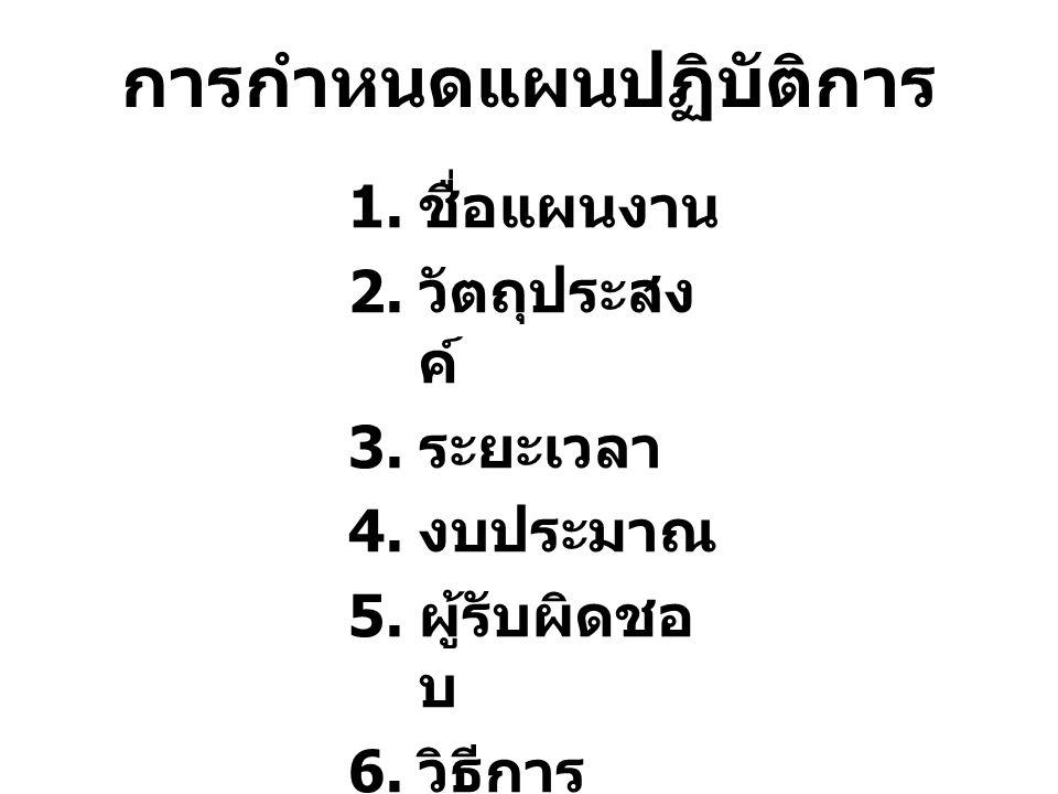 การกำหนดแผนปฏิบัติการ 1. ชื่อแผนงาน 2. วัตถุประสง ค์ 3. ระยะเวลา 4. งบประมาณ 5. ผู้รับผิดชอ บ 6. วิธีการ