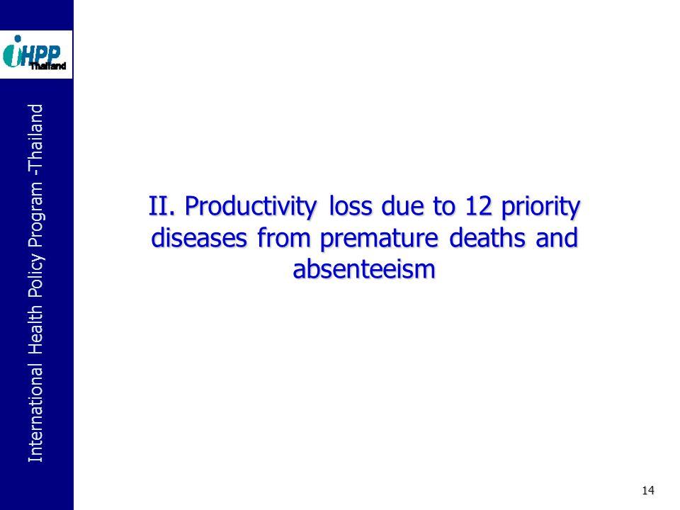 International Health Policy Program -Thailand 14 II.